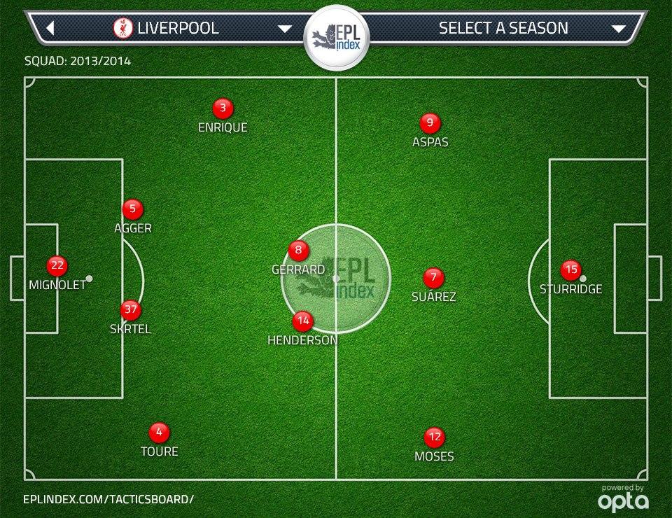 Ливерпуль» – «Кристал Пэлас». 5 мыслей перед матчем - Паровоз и ...