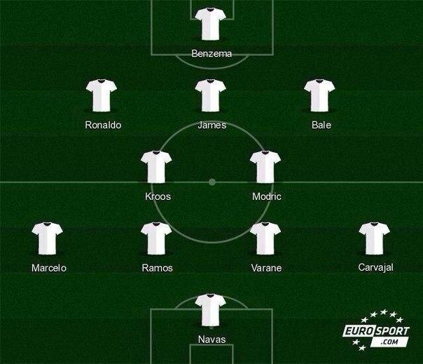 Возможный состав Реала на