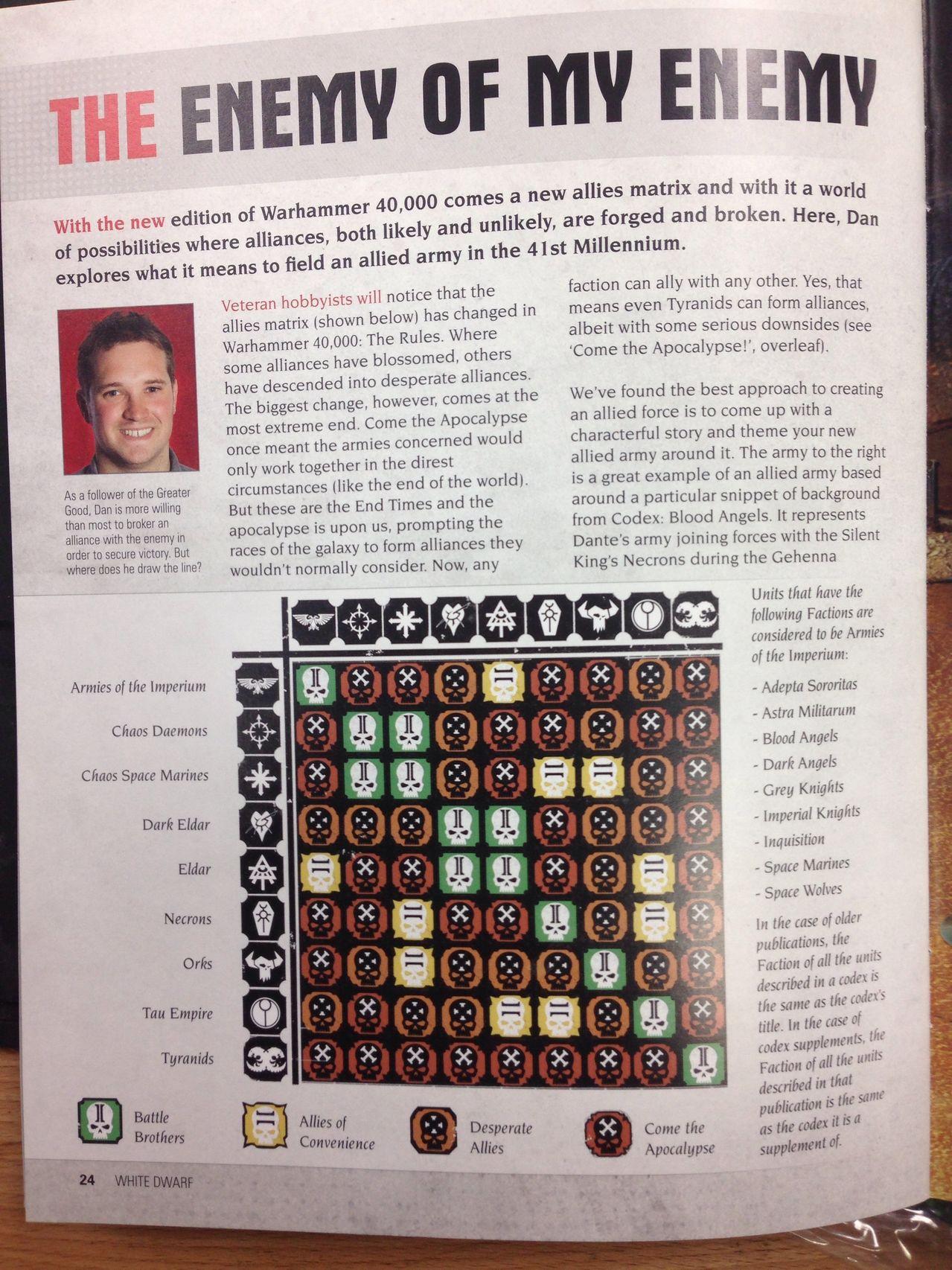 Warhammer 40k classic edition,warhammer 40000,warhammer40000, warhammer40k, warhammer 40k, ваха, сорокотысячник