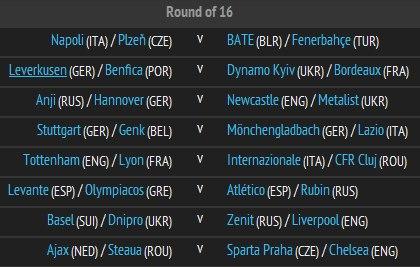 Результаты жеребьевки плей-офф Лиги Европы