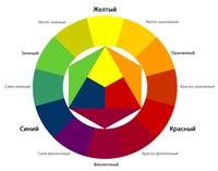 Консультация дизайнера и выбор оптимальной цветовой гаммы для Вашего интерьера. http://www.dekohoum.ru.