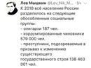 Михаил Делягин фото #22