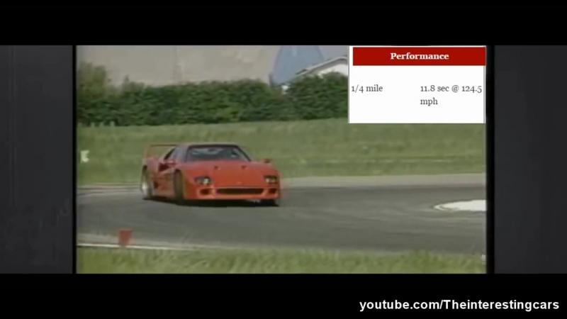 Koenig Specials Testarossa или что такое 1000 л с в 1990 году