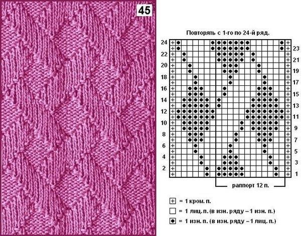 Рисунки схемы и описание вязание спицами