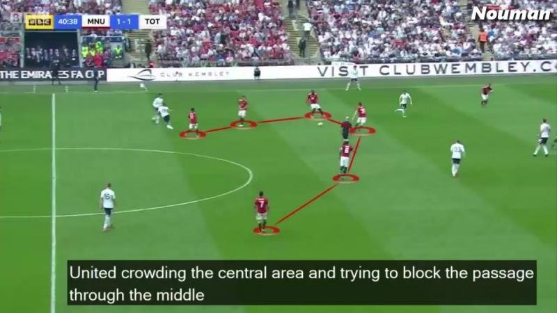 Manchester United vs Tottenham 2 1 Tactical Analysis FA CUP Semi Final