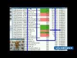 Юлия Корсукова. Украинский и американский фондовые рынки. Технический обзор. 2 июня. Полную версию смотрите на www.teletrade.tv