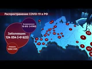 Распространение коронавируса в России