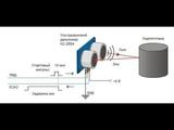 Ультра звуковой датчик присутствия на базе модуля HC-SR04