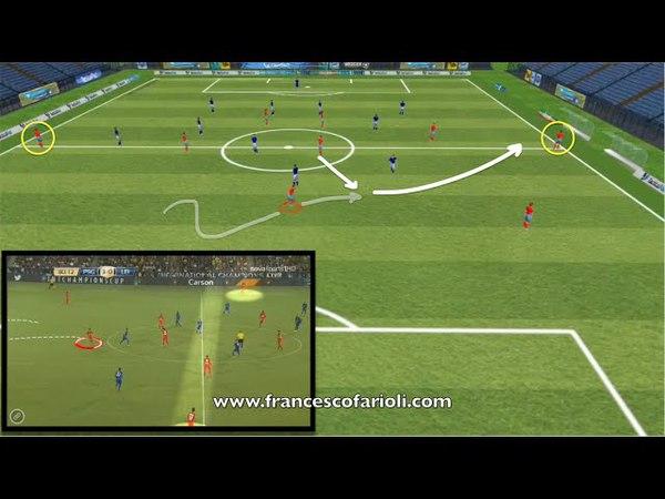 PSG Tactics - Unai Emery Building Up Positional Play (Tactical Tracking 2D)