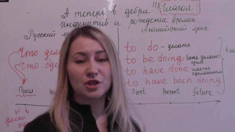 Урок 4- . Глагол.Инфинитив.