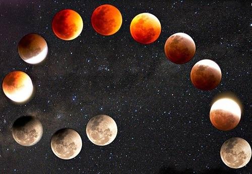 30 лунный день бывает не каждый месяц: