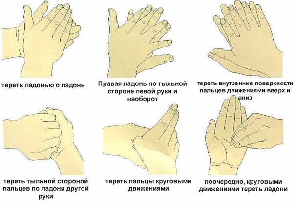 дезинфекции рук во