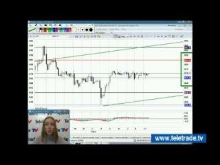 Юлия Корсукова. Украинский и американский фондовые рынки. Технический обзор. 11 ноября. Полную версию смотрите на www.teletrade.tv