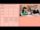 Как проверить знания, умения у дошкольников