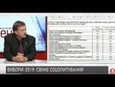Вибори-2019: свіже соцопитування та позов Тимошенко до Порошенка | Т. Чорновіл | ІнфоДень - 20.02.19
