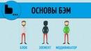 БЭМ методология от Яндекс, Основы BEM