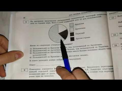 ОГЭ-2019 ФИПИ. И.В.Ященко. Модуль Алгебра 7 вариант №8-14