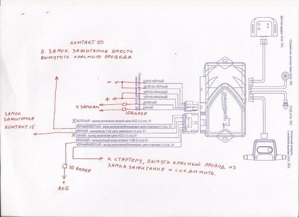 Pantera lx 320: обзор функций сигнализации, характеристики, инструкция.