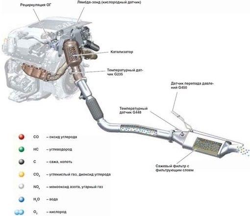 10)кислородный датчик;
