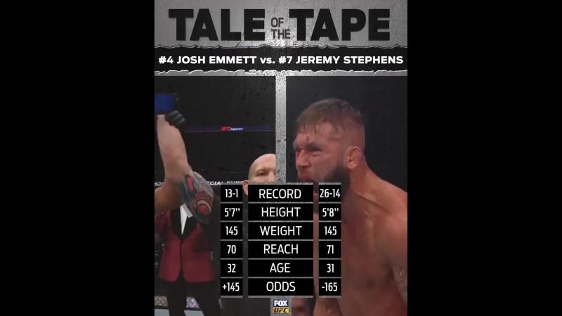 UFCOrlando Josh Emmett vs. Jeremy Stephens
