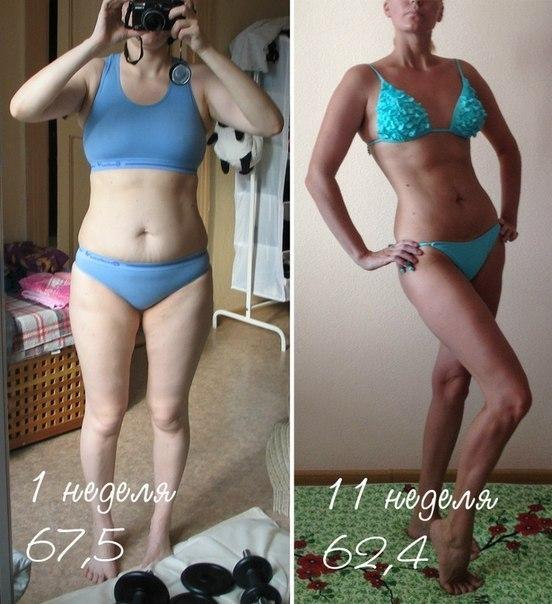Сбросить вес с помощью бега отзывы