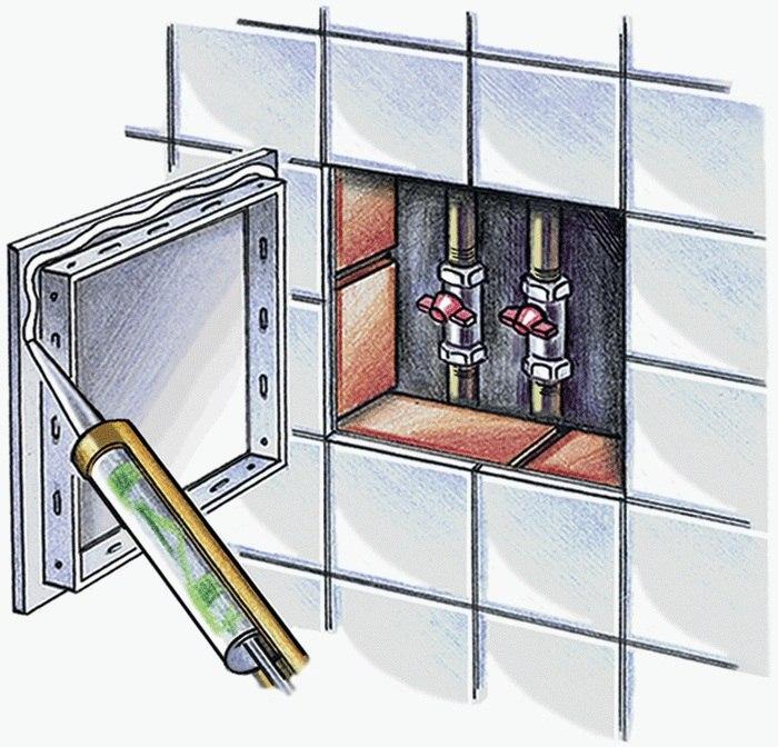 Ревизионные двери HARDI