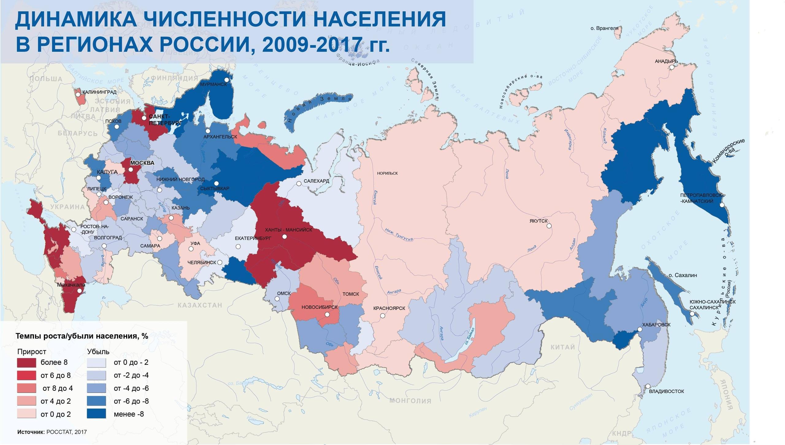 Динамика населения России