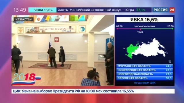 Новости на Россия 24 • В Киргизии к избирательным участкам выстроились гигантские очереди