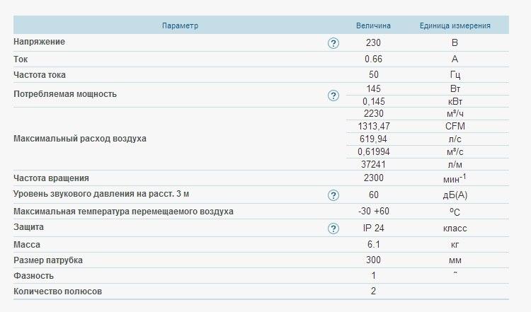 Осевой вентилятор ВЕНТС ОВ 2е 300