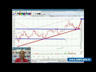 Юлия Корсукова. Украинский и американский фондовые рынки. Технический обзор. 16 апреля. Полную версию смотрите на www.teletrade.tv