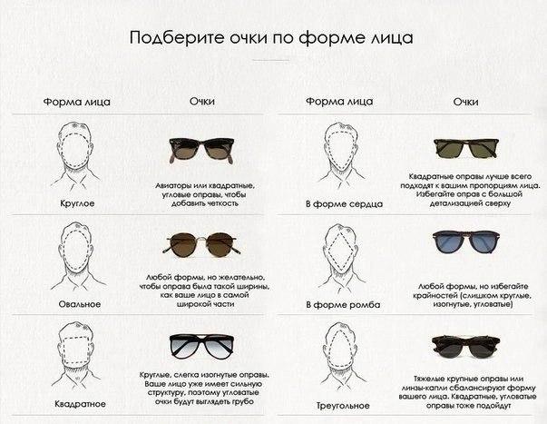 Как правильно выбрать очки?