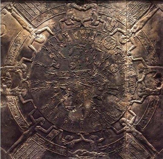 дендерский зодиак – астрономическая карта прошлого одним из самых древних астрономических посланий, оставленных человечеству древнеегипетскими жрецами, является дендерский зодиак, или зодиак