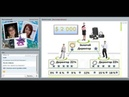 26 05 2016 Презентация проекта Экспресс Карьера Как быстро стартануть в бизнесе Наталья Качна