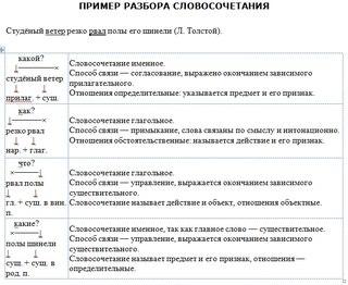 как поставит русский язык на китайском планшете