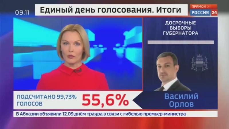 Новости на Россия 24 • Владивосток готовится в четвертый раз принять Восточный экономический форум
