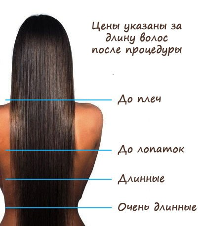 Кератиновое выпрямление волос сделать цена
