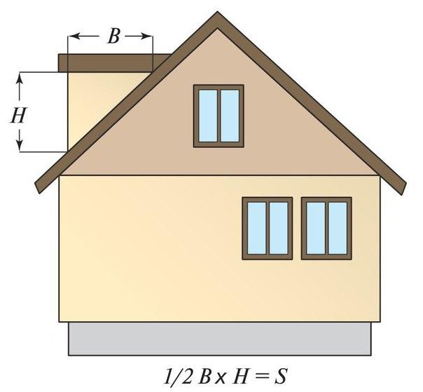 Как рассчитать количество сайдинга для обшивки дома, а также комплектующих и доборных элементов