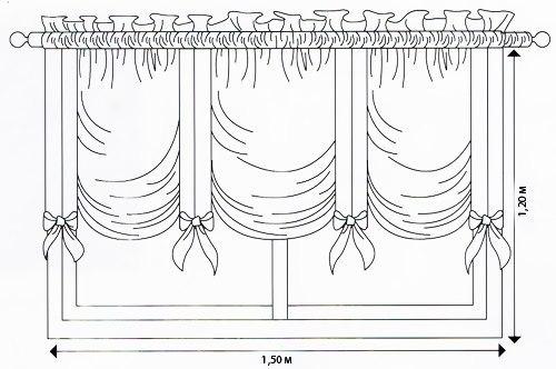 Лондонские шторы своими руками пошаговая инструкция