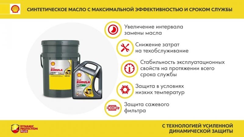 Синтетическое масло максимальной эффективности