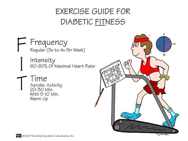 Эндокринология: Физические упражнения для диабетиков