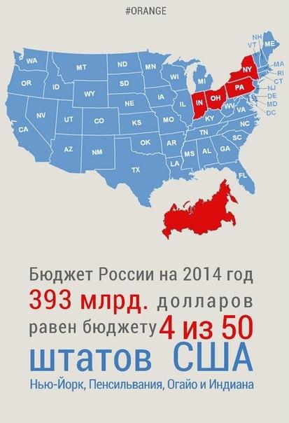 Между США и ЕС возможны разногласия из-за новых санкций против России, - Financial Times - Цензор.НЕТ 1774