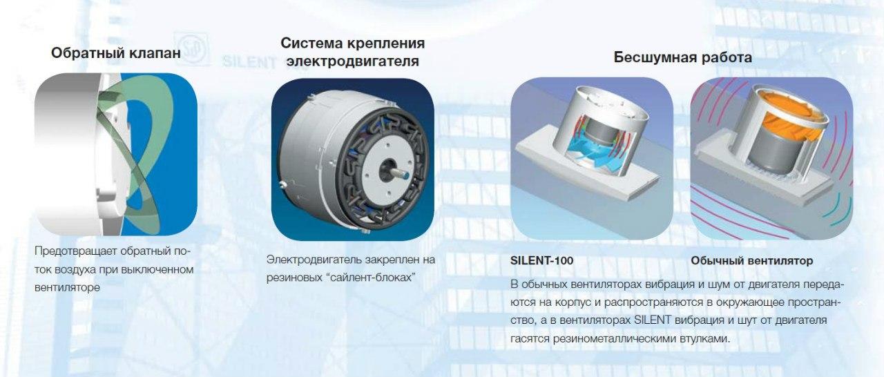 Вентилятор Silent 300 chz Plus бесшумный