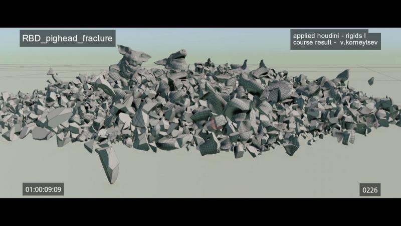 Rbd_pigheads_fracture