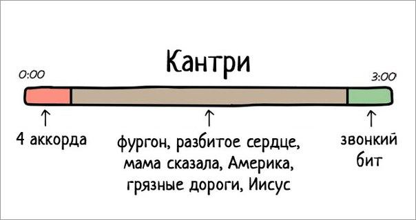Фото №456254606 со страницы Амира Кагирова