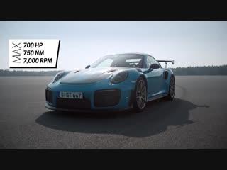 Porsche Top 5 Series: The fastest street-legal cars built by Porsche