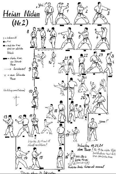 Nidan (Shotokan Karate)