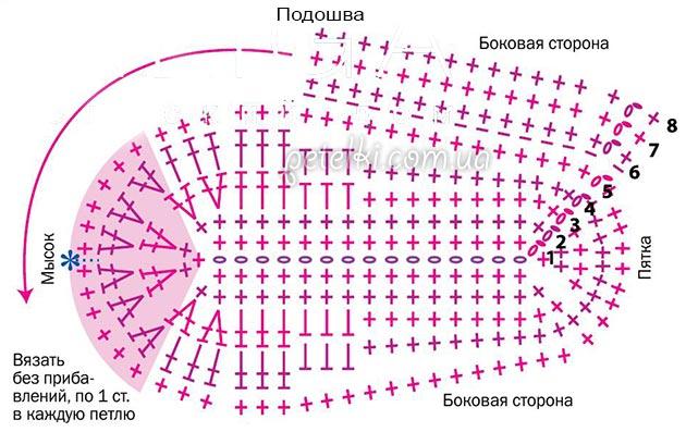 shema-pinetki-kryuchkom