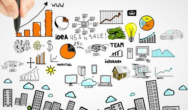Структура бизнес-плана.  Несмотря на различия, в любом бизнес-плане