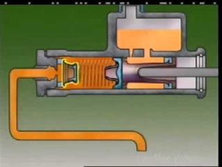 Автика - Принцип работы главного тормозного цилиндра