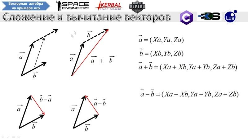 2. Space Engineers, KSP, FTD: длина вектора, умножение на скаляр, нормализация, сумма векторов